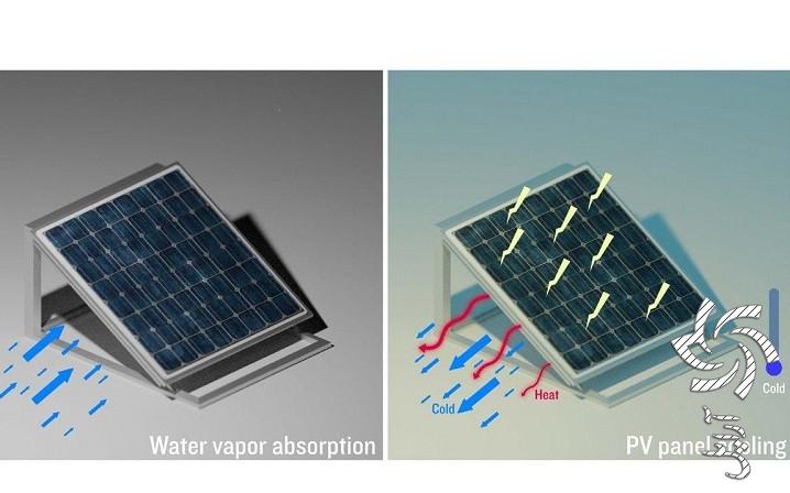روش جدید برای خنک کردن پنل های خورشیدی آموزش