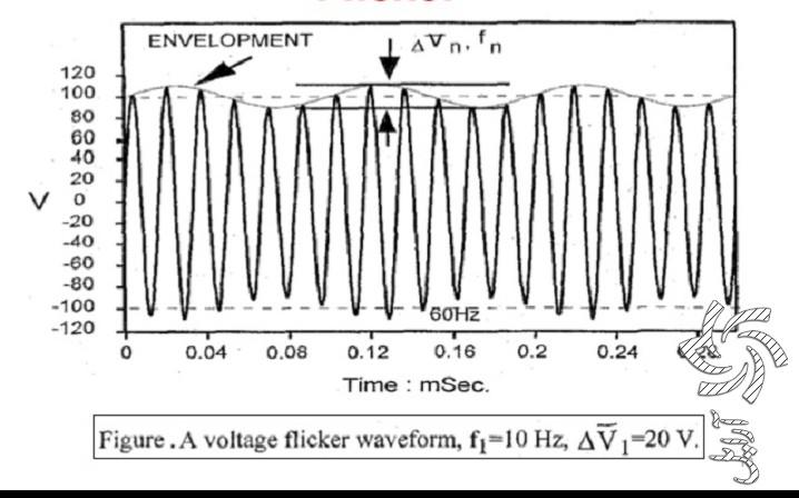 نقش فلیکر ولتاژ در سیستمهای فتوولتائیک برق خورشیدی