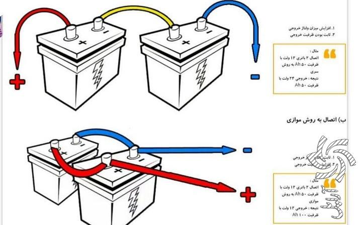آموزش روش های مختلف نصب باتری آموزش