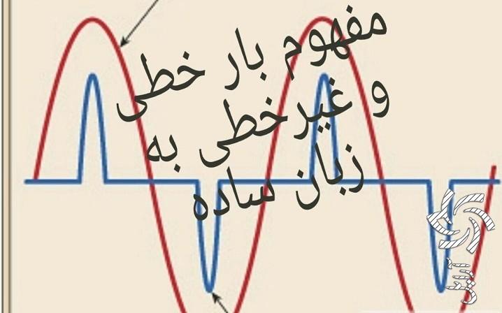 مفهوم بار خطی و غیر خطی به زبان ساده  برق خورشیدی