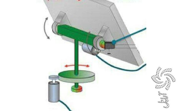 مدار تعقیب خورشید برای سیستم های سولار برق خورشیدی