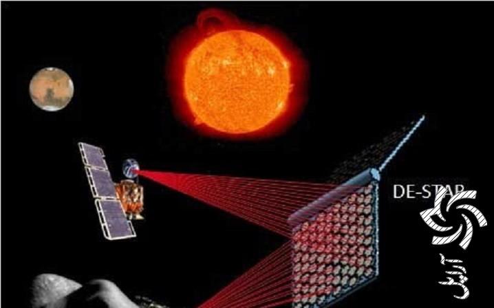 مزرعه خورشیدی چین تا سال ۲۰۲۵ در مدار زمین مستقر می شودبرق خورشیدی سولار