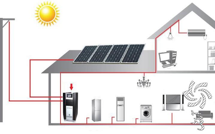 برق خورشیدی چیست؟برق خورشیدی سولار