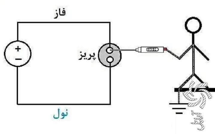 فازمتر چیه و چطور کار می کنه!؟برق خورشیدی سولار