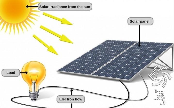 انرژی خورشیدی برق خورشیدی سولار