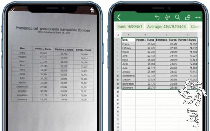 نسخه iOS اکسل تصویر جدول را به صفحه گسترده اکسل تبدیل میکندبرق خورشیدی سولار