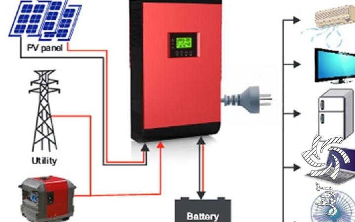 سیستم های متصل به شبکه برق خورشیدی سولار